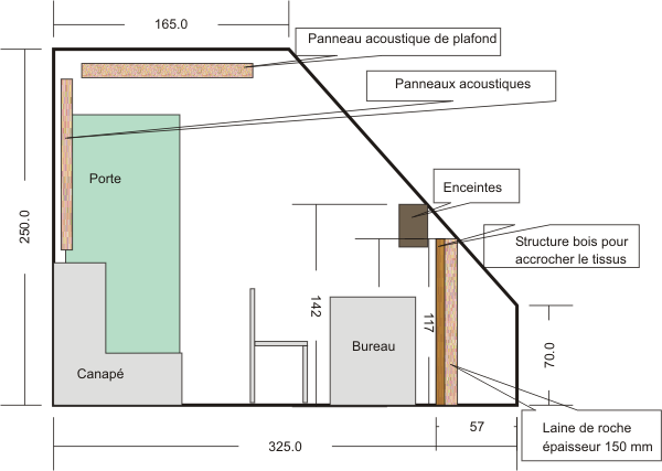 Boite dans la boite 15m2 a moins de 2500 forum for Fenetre mur mitoyen